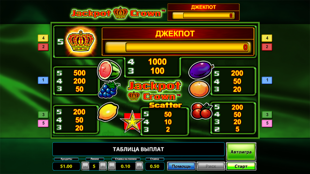 онлайн аппарат Jackpot Crown 3