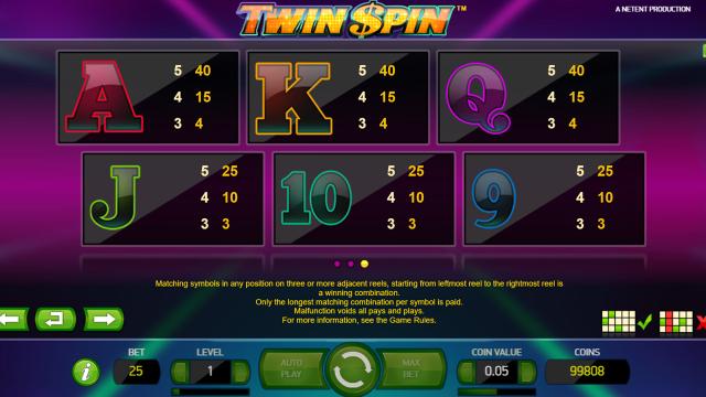 игровой автомат Twin Spin 1