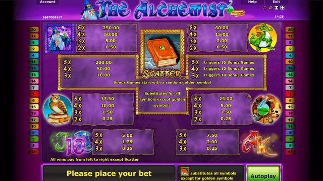 популярный слот The Alchemist 5