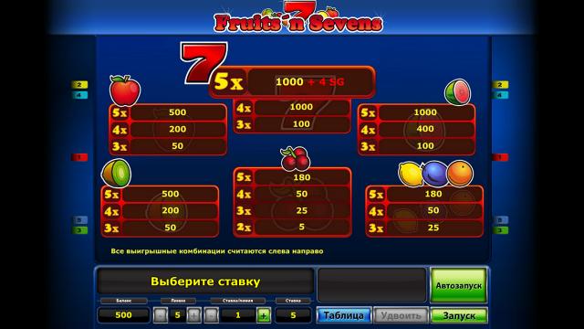 игровой автомат Fruits' N Sevens 3