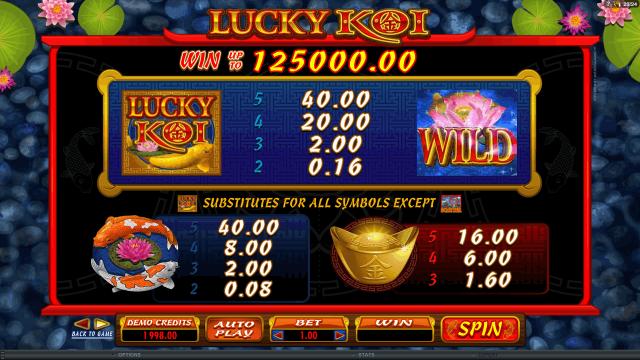 онлайн аппарат Lucky Koi 4