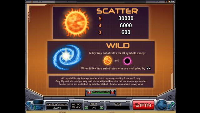 игровой автомат Galacticons 4