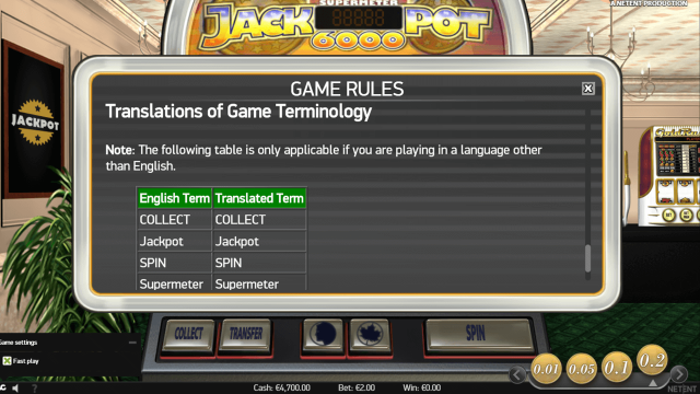 популярный слот Jackpot 6000 4