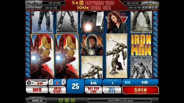 популярный слот Iron Man 2 3