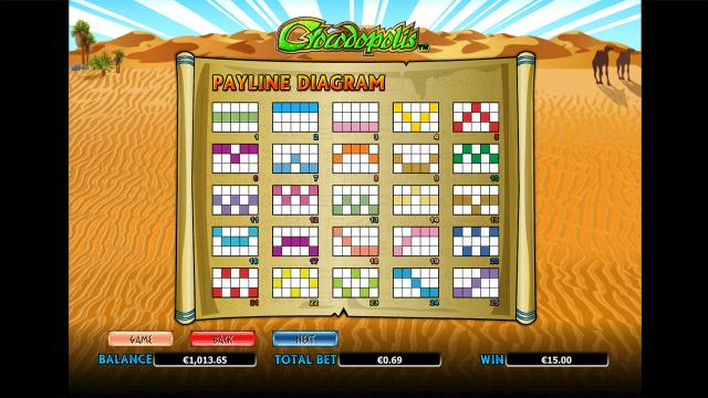 игровой автомат Crocodopolis 8