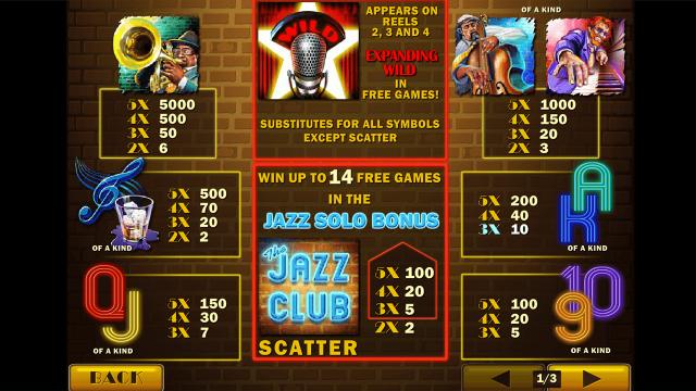 игровой автомат The Jazz Club 3