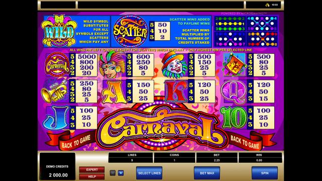 популярный слот Carnaval 2