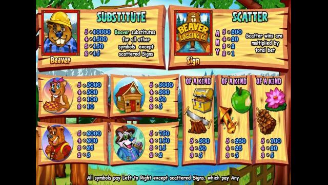 игровой автомат Builder Beaver 9
