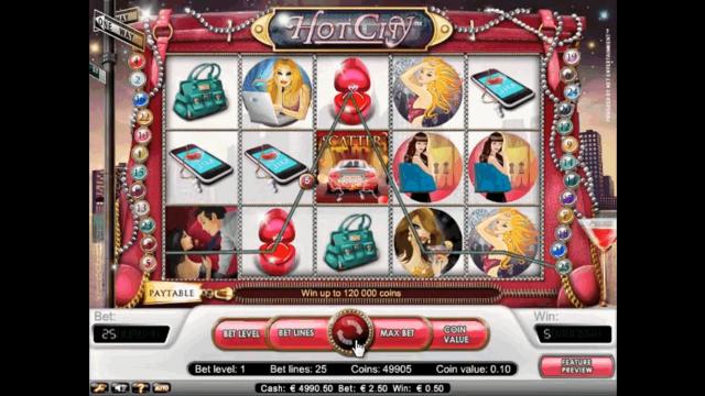 игровой автомат Hot City 7