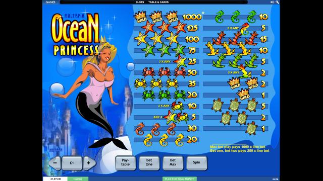онлайн аппарат Ocean Princess 2