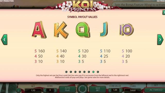 игровой автомат Koi Princess 7