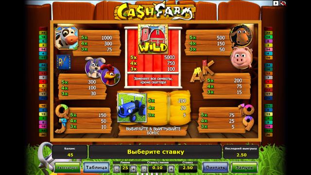 популярный слот Cash Farm 7