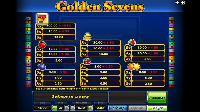 игровой автомат Golden Sevens 4