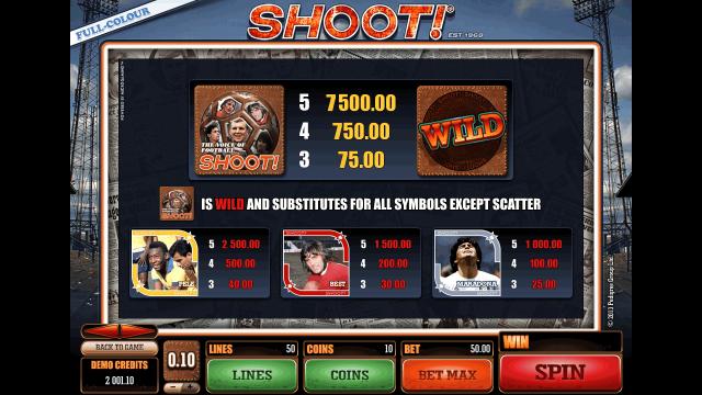 популярный слот Shoot! 6