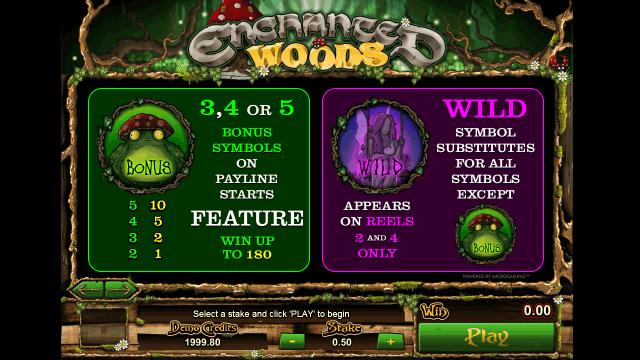 популярный слот Enchanted Woods 7