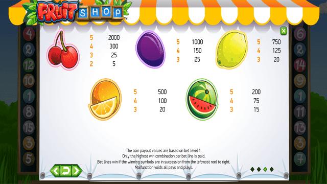 популярный слот Fruit Shop 5