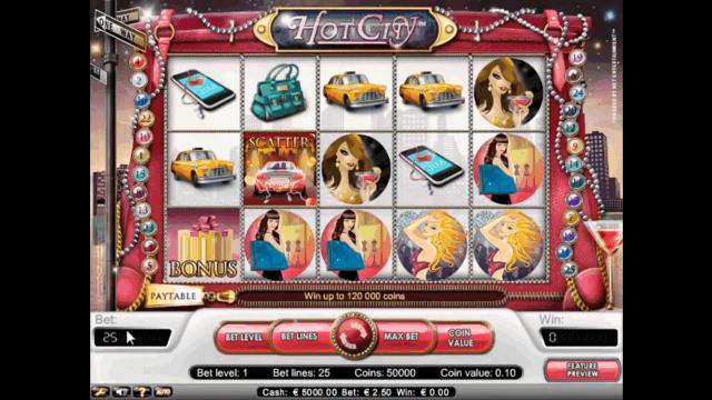 популярный слот Hot City 1