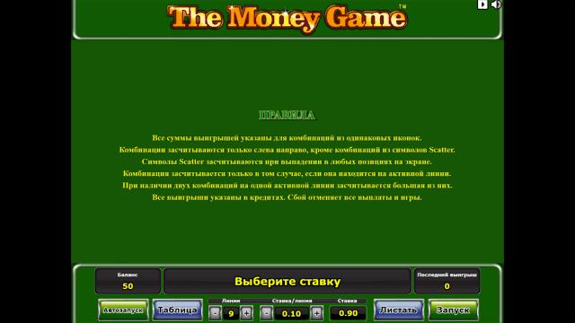 популярный слот The Money Game 2