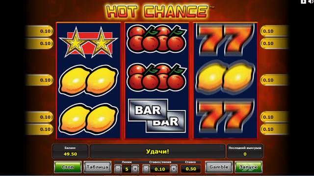 игровой автомат Hot Chance 3