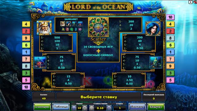 игровой автомат Lord Of The Ocean 2
