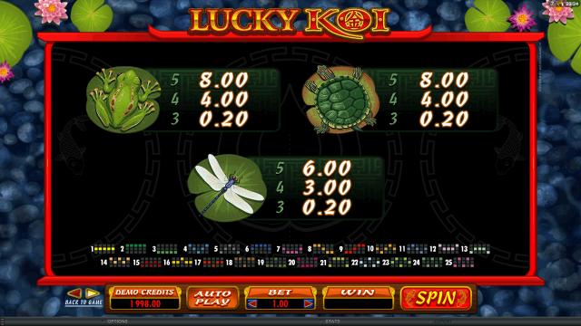 онлайн аппарат Lucky Koi 6