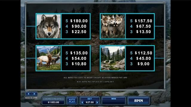 игровой автомат Untamed Wolf Pack 9