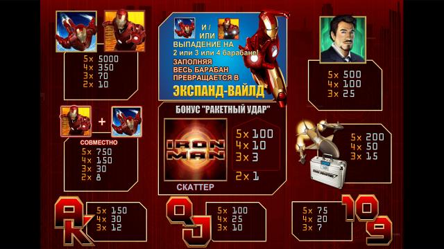 игровой автомат Iron Man 9