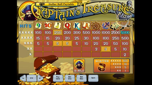 онлайн аппарат Captain's Treasure 7