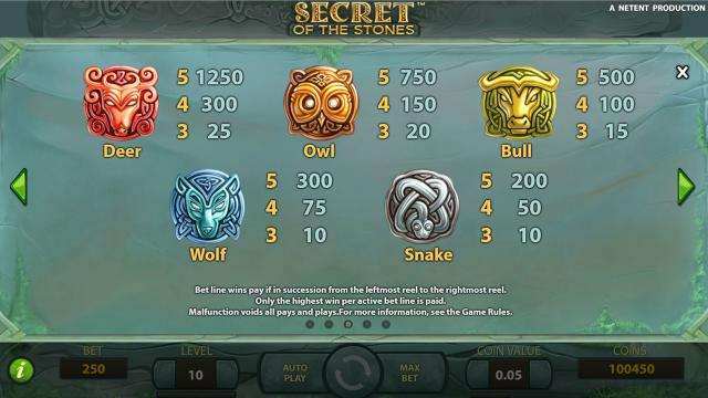 игровой автомат Secret Of The Stones 3