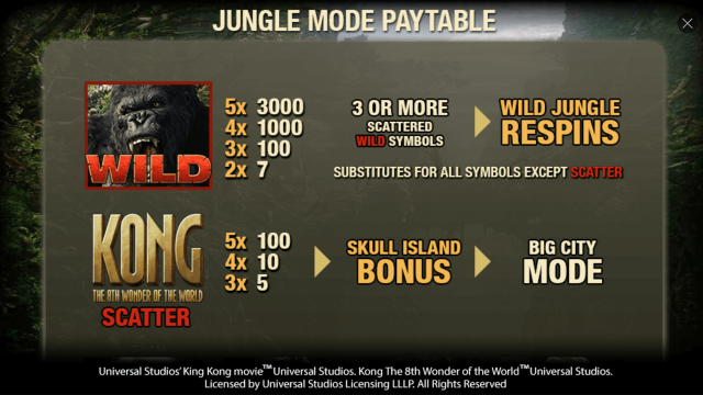 игровой автомат King Kong 1