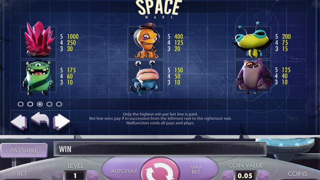 популярный слот Space Wars 5