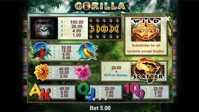 игровой автомат Gorilla 9