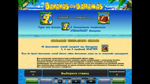 популярный слот Bananas Go Bahamas 2