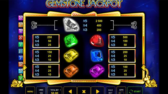 популярный слот Gemstone Jackpot 6