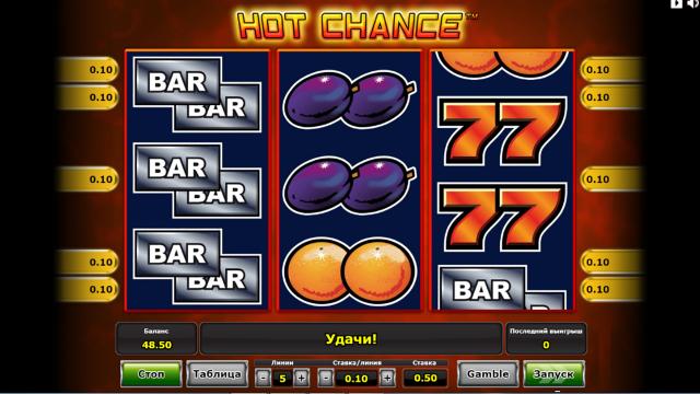 онлайн аппарат Hot Chance 5