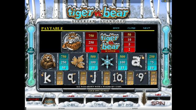 популярный слот Tiger Vs Bear 5