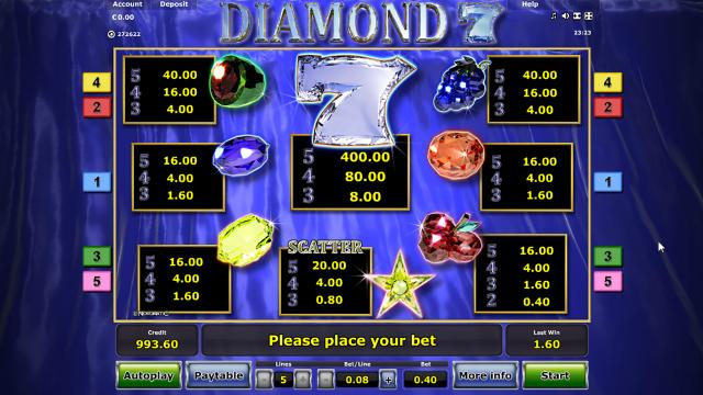 популярный слот Diamond 7 5
