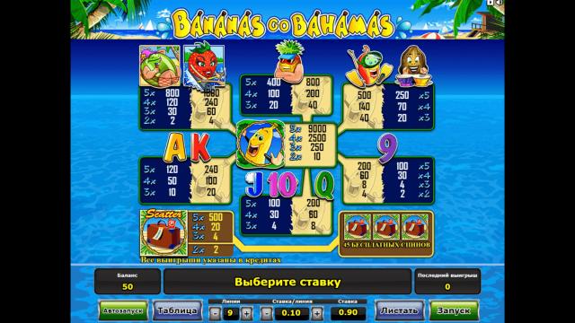 популярный слот Bananas Go Bahamas 1