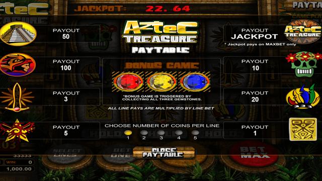 популярный слот Aztec Treasure 2D 1