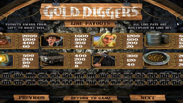 онлайн аппарат Gold Diggers 4