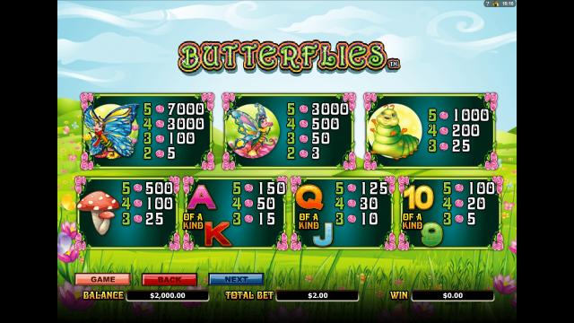 игровой автомат Butterflies 2