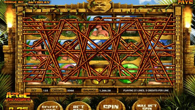 популярный слот Aztec Treasures 3D 10