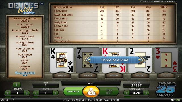 игровой автомат Deuces Wild 2