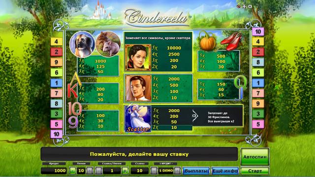 онлайн аппарат Cindereela 3