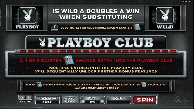 популярный слот Playboy 4