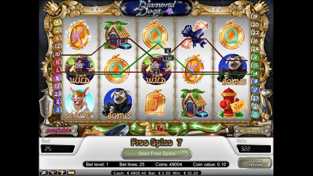 игровой автомат Diamond Dogs 7