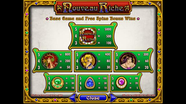 игровой автомат Nouveau Riche 3