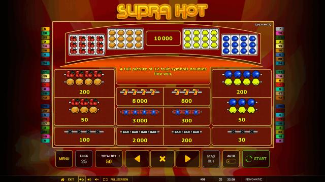 игровой автомат Supra Hot 10