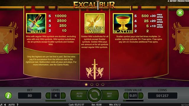 популярный слот Excalibur 4