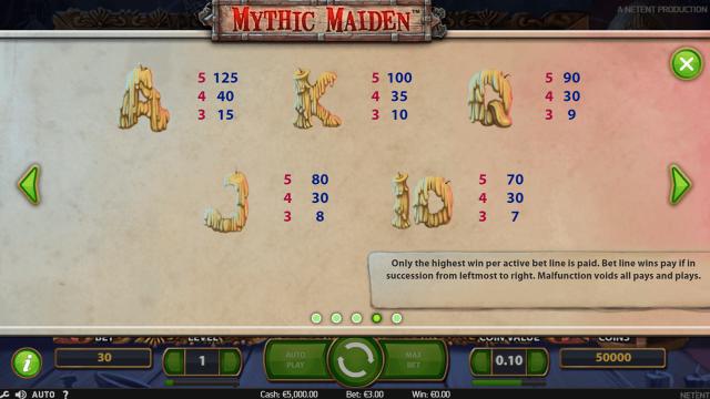 популярный слот Mythic Maiden 4